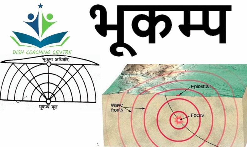 भूकंप क्या है   Bhukamp Kya Hai   What Is Tsunami In Hindi