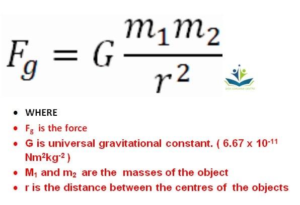 Gravitation(गुरुत्वाकर्षण)